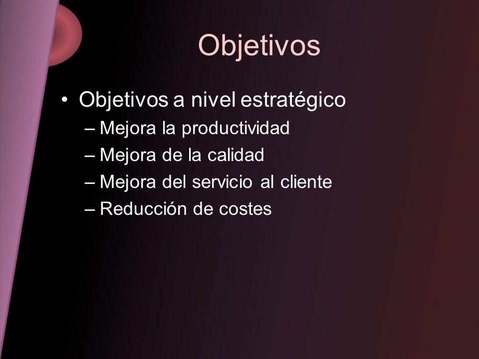 Objetivos Objetivos a nivel estratégico –Mejora la productividad –Mejora de la calidad –Mejora del servicio al cliente –Reducción de costes