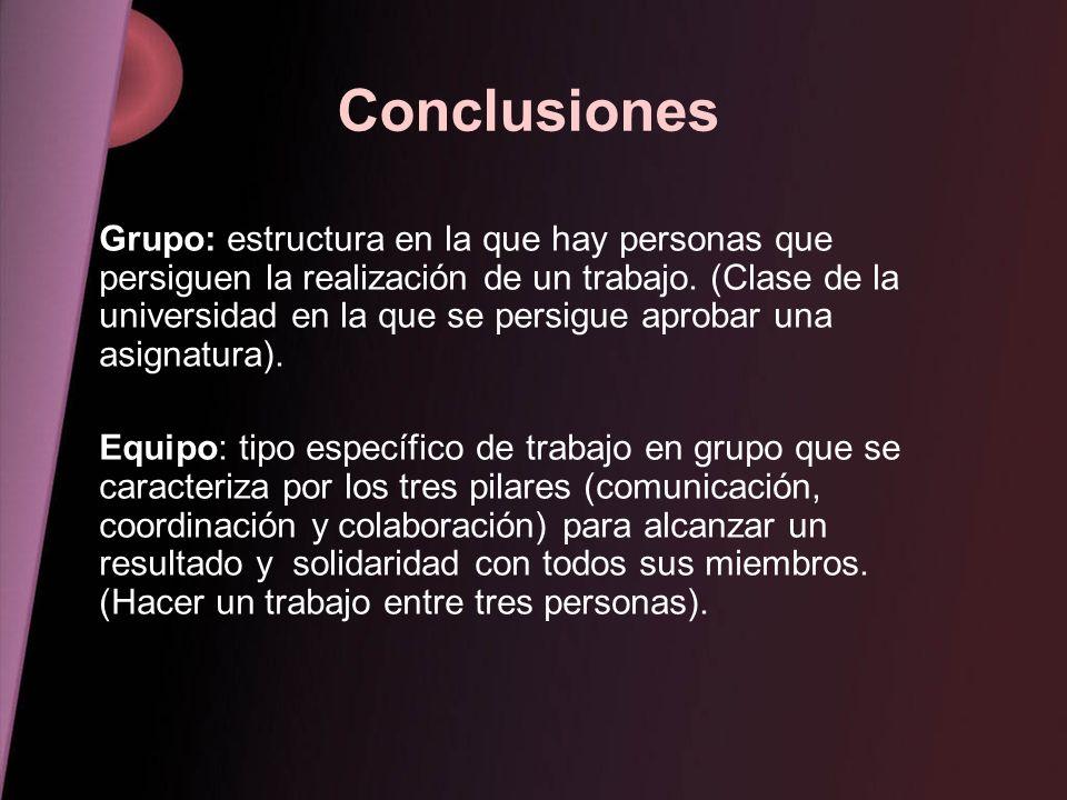 Conclusiones Grupo: estructura en la que hay personas que persiguen la realización de un trabajo. (Clase de la universidad en la que se persigue aprob