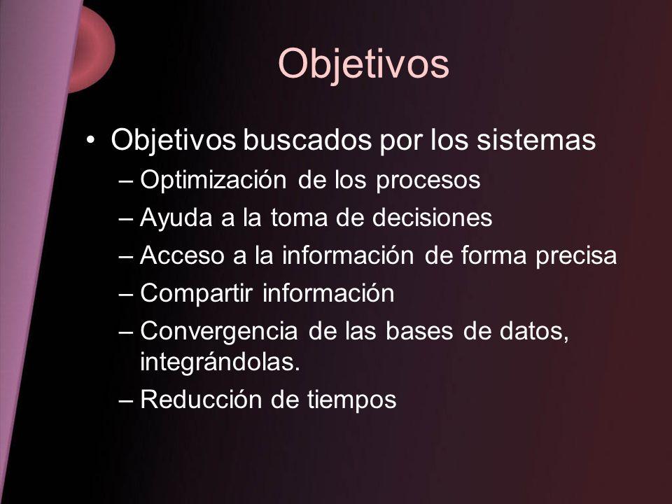 Objetivos Objetivos buscados por los sistemas –Optimización de los procesos –Ayuda a la toma de decisiones –Acceso a la información de forma precisa –