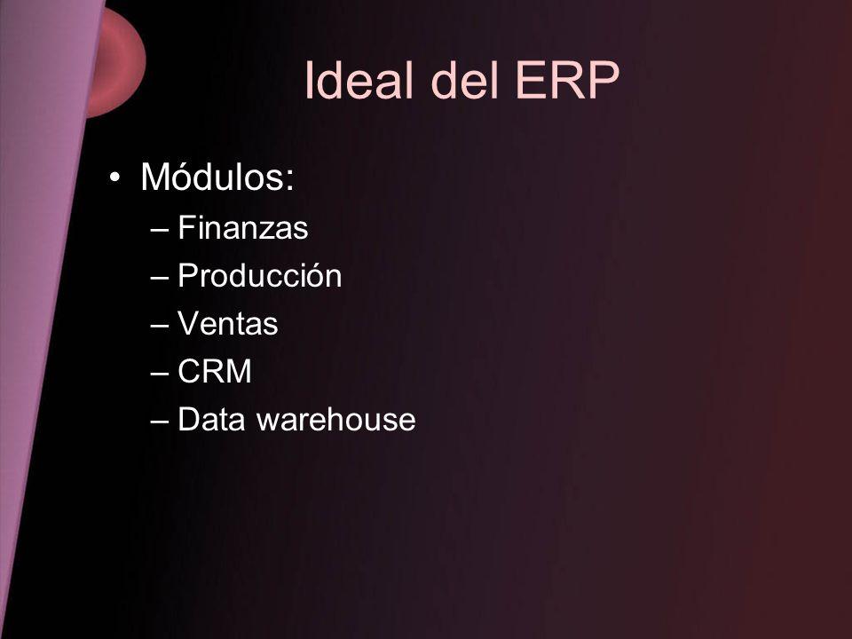 Ideal del ERP Módulos: –Finanzas –Producción –Ventas –CRM –Data warehouse