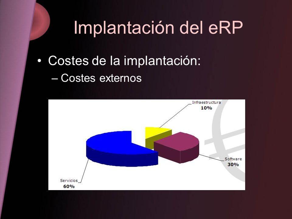 Implantación del eRP Costes de la implantación: –Costes externos