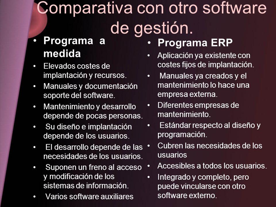 Comparativa con otro software de gestión. Programa a medida Elevados costes de implantación y recursos. Manuales y documentación soporte del software.