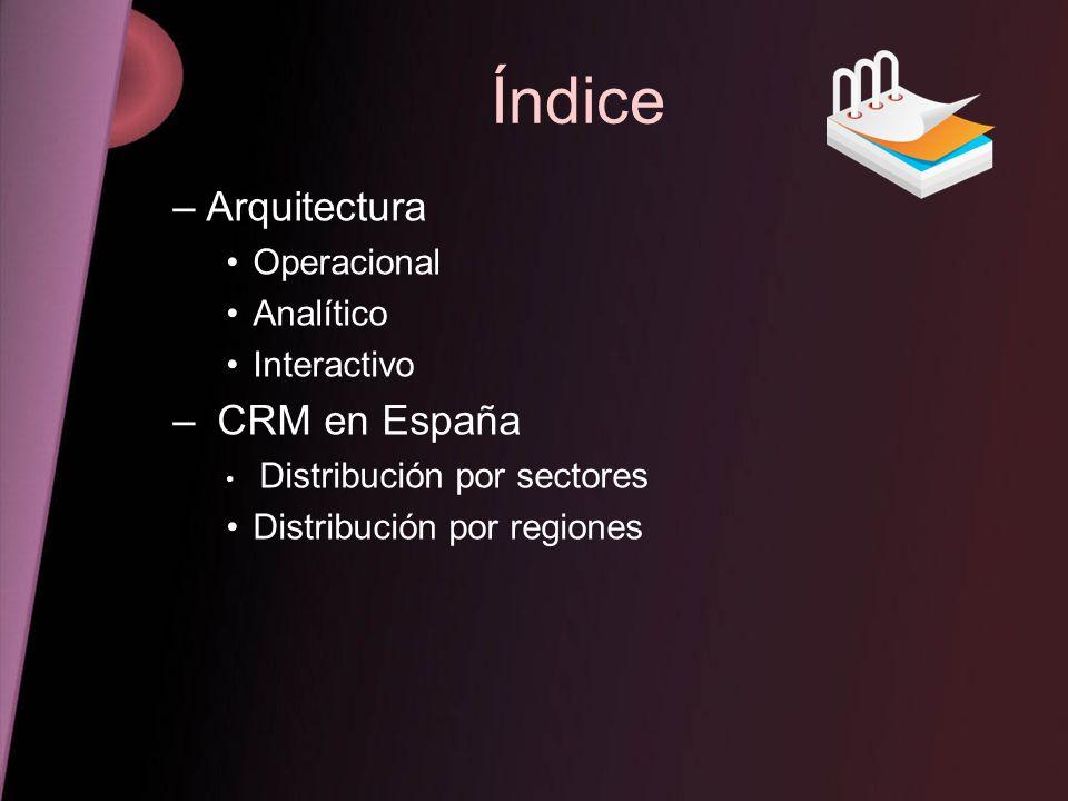 Índice –Arquitectura Operacional Analítico Interactivo – CRM en España Distribución por sectores Distribución por regiones