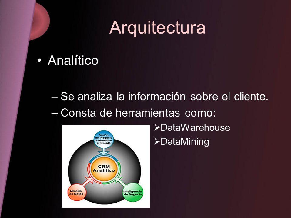 Arquitectura Analítico –Se analiza la información sobre el cliente. –Consta de herramientas como: DataWarehouse DataMining