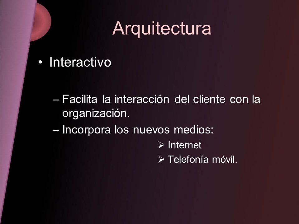 Arquitectura Interactivo –Facilita la interacción del cliente con la organización. –Incorpora los nuevos medios: Internet Telefonía móvil.
