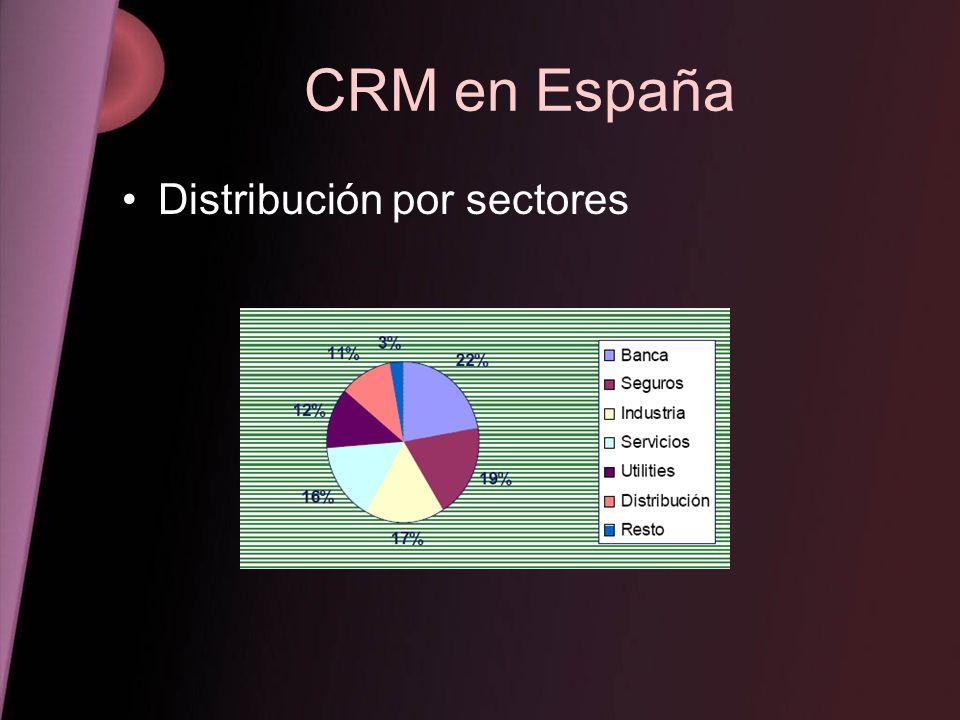 CRM en España Distribución por sectores