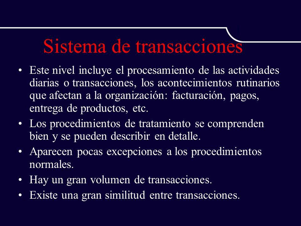Sistema de transacciones Este nivel incluye el procesamiento de las actividades diarias o transacciones, los acontecimientos rutinarios que afectan a