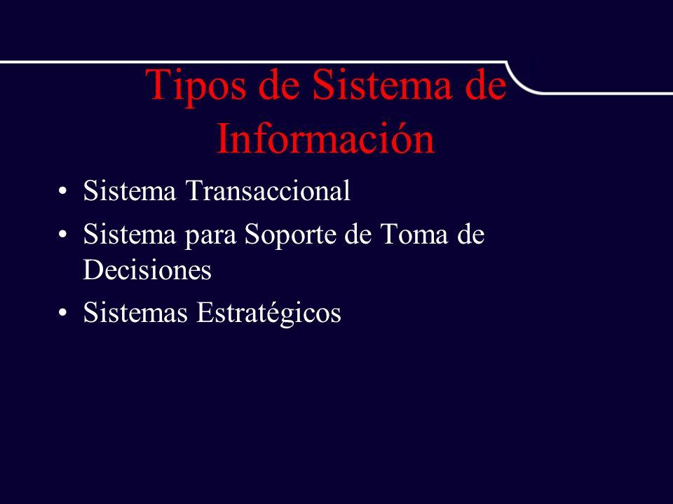 Tipos de Sistema de Información Sistema Transaccional Sistema para Soporte de Toma de Decisiones Sistemas Estratégicos
