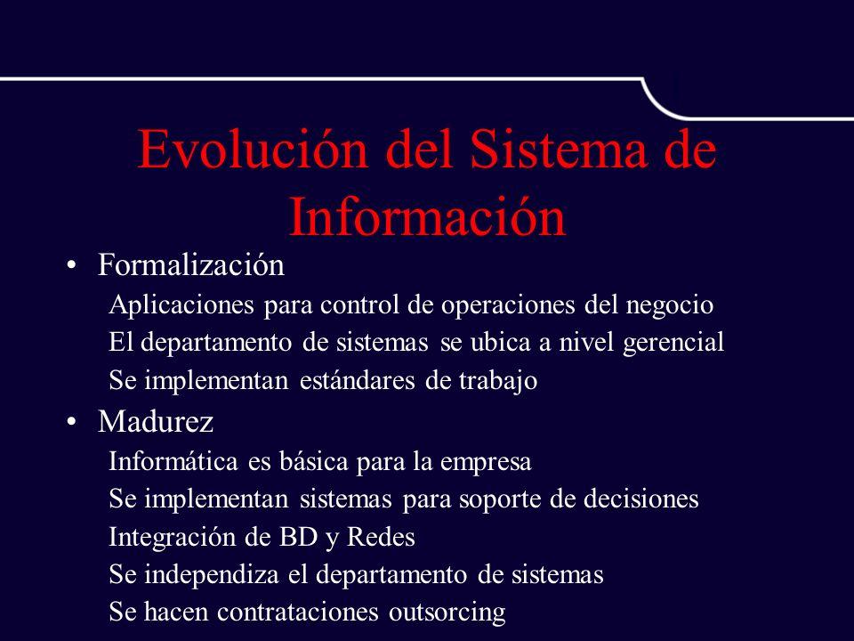 Evolución del Sistema de Información Formalización Aplicaciones para control de operaciones del negocio El departamento de sistemas se ubica a nivel g
