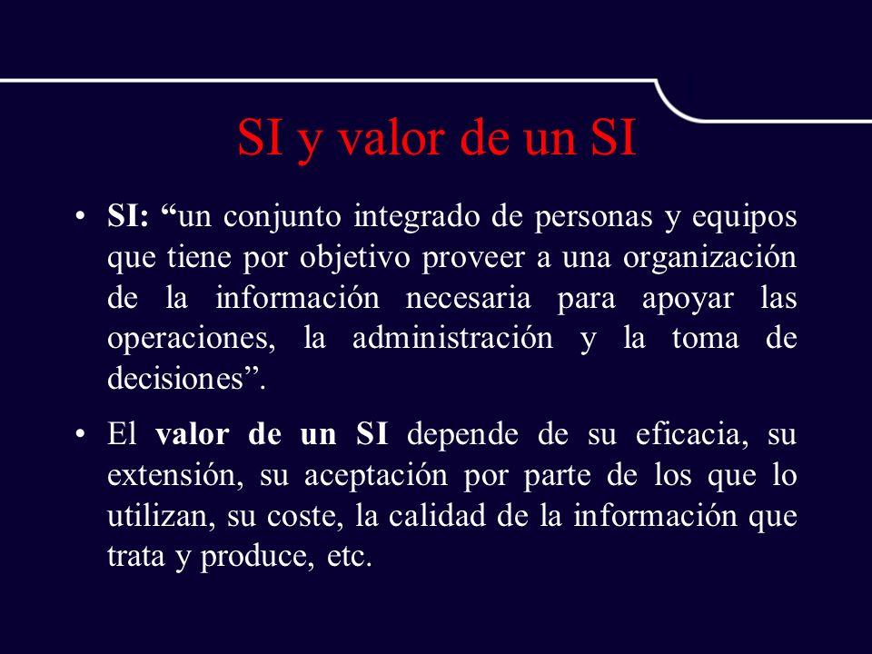 SI y valor de un SI SI: un conjunto integrado de personas y equipos que tiene por objetivo proveer a una organización de la información necesaria para