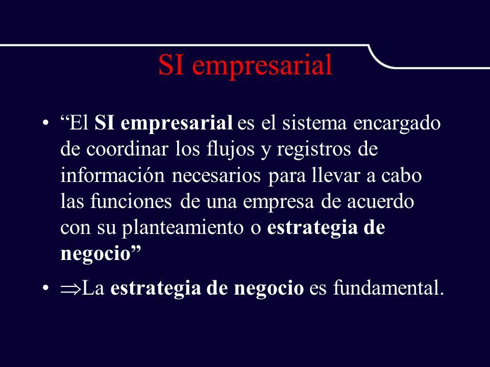 SI empresarial El SI empresarial es el sistema encargado de coordinar los flujos y registros de información necesarios para llevar a cabo las funcione