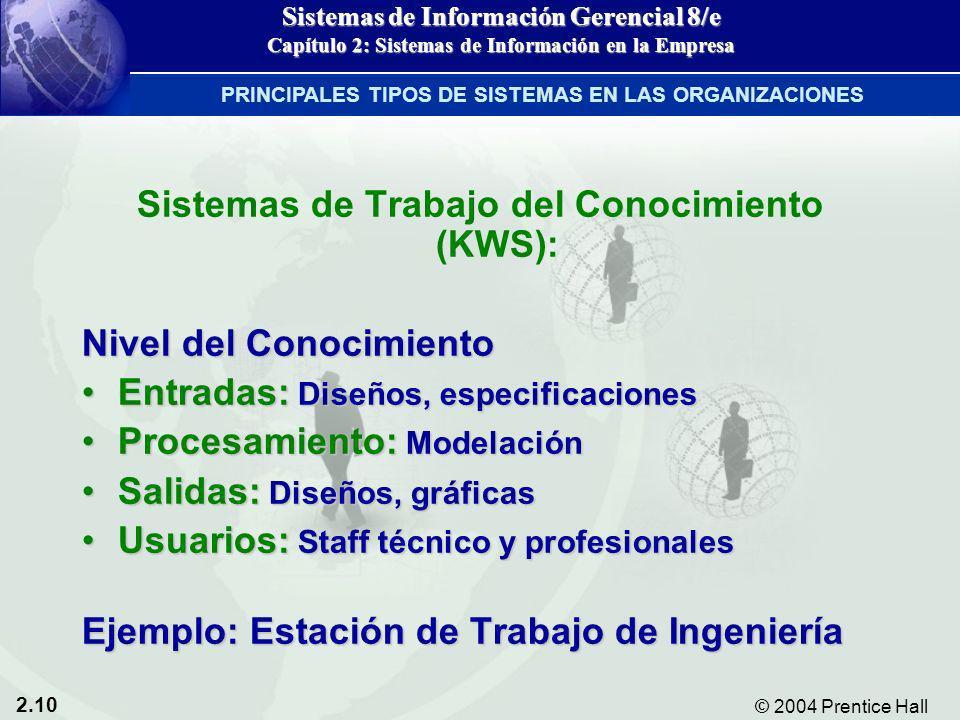 2.10 © 2004 Prentice Hall Sistemas de Información Gerencial 8/e Capítulo 2: Sistemas de Información en la Empresa Sistemas de Trabajo del Conocimiento