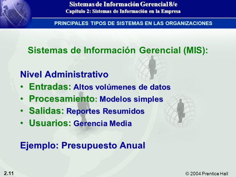 2.11 © 2004 Prentice Hall Sistemas de Información Gerencial 8/e Capítulo 2: Sistemas de Información en la Empresa Sistemas de Información Gerencial (M