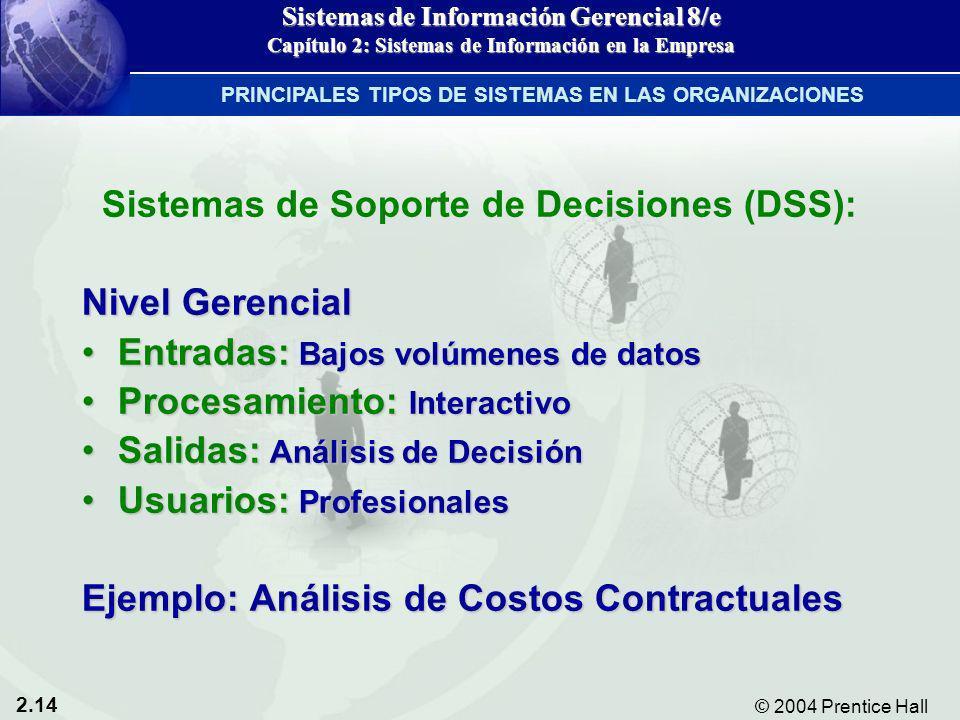2.14 © 2004 Prentice Hall Sistemas de Información Gerencial 8/e Capítulo 2: Sistemas de Información en la Empresa Sistemas de Soporte de Decisiones (D