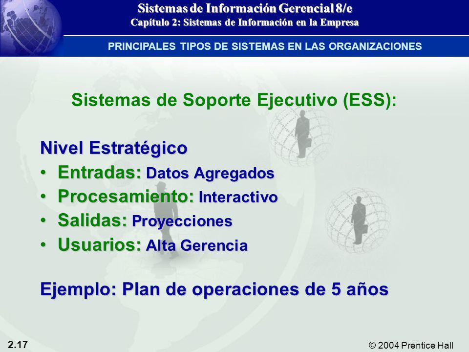 2.17 © 2004 Prentice Hall Sistemas de Información Gerencial 8/e Capítulo 2: Sistemas de Información en la Empresa Sistemas de Soporte Ejecutivo (ESS):