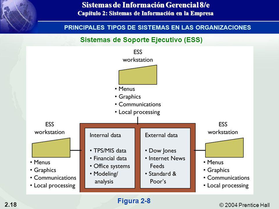 2.18 © 2004 Prentice Hall Sistemas de Información Gerencial 8/e Capítulo 2: Sistemas de Información en la Empresa Sistemas de Soporte Ejecutivo (ESS)