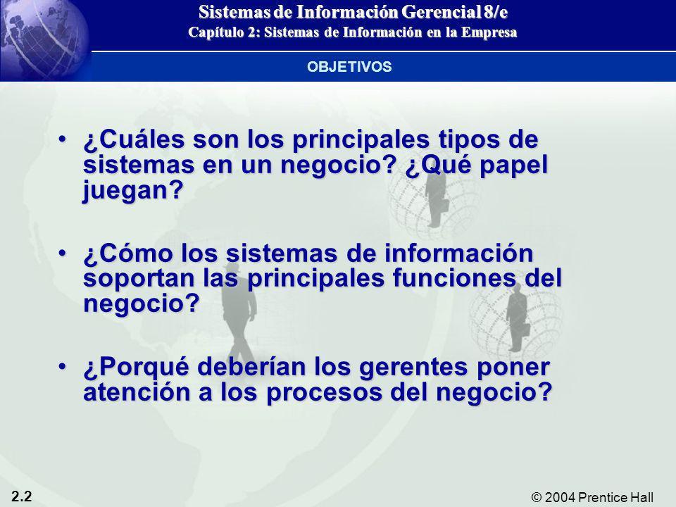 2.2 © 2004 Prentice Hall Sistemas de Información Gerencial 8/e Capítulo 2: Sistemas de Información en la Empresa ¿Cuáles son los principales tipos de