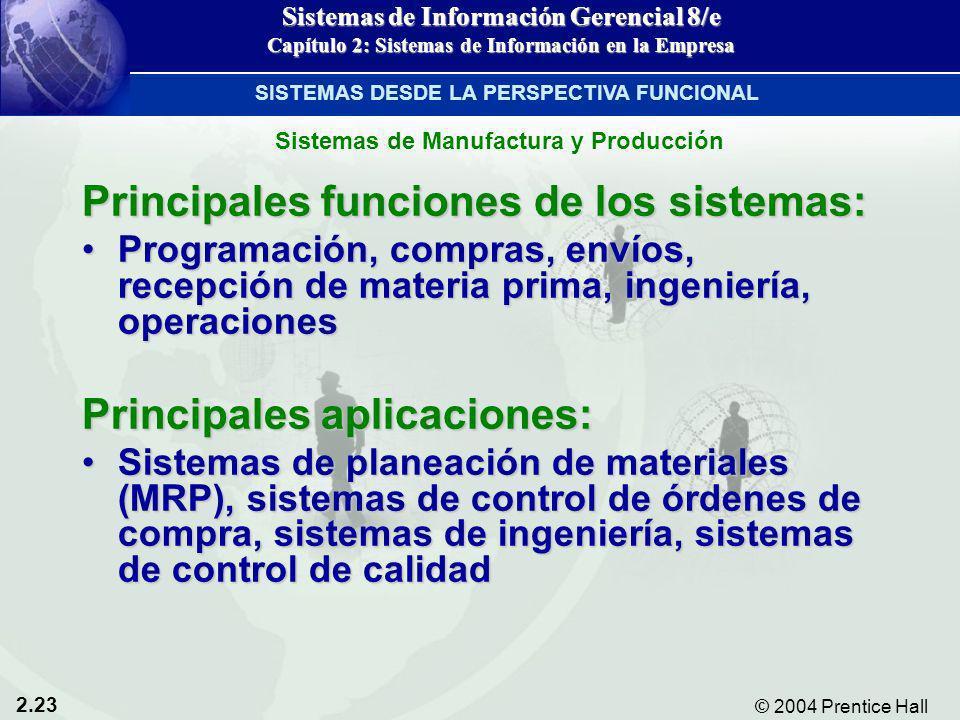 2.23 © 2004 Prentice Hall Sistemas de Información Gerencial 8/e Capítulo 2: Sistemas de Información en la Empresa Principales funciones de los sistema