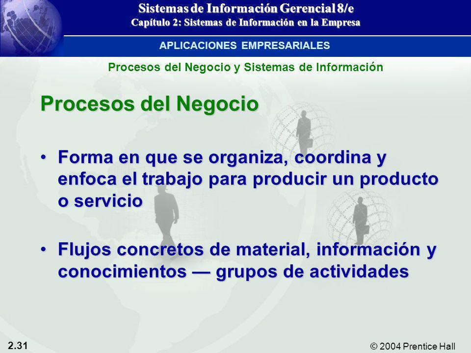 2.31 © 2004 Prentice Hall Sistemas de Información Gerencial 8/e Capítulo 2: Sistemas de Información en la Empresa Procesos del Negocio Forma en que se