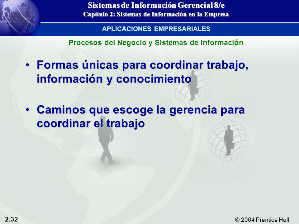 2.32 © 2004 Prentice Hall Sistemas de Información Gerencial 8/e Capítulo 2: Sistemas de Información en la Empresa Formas únicas para coordinar trabajo