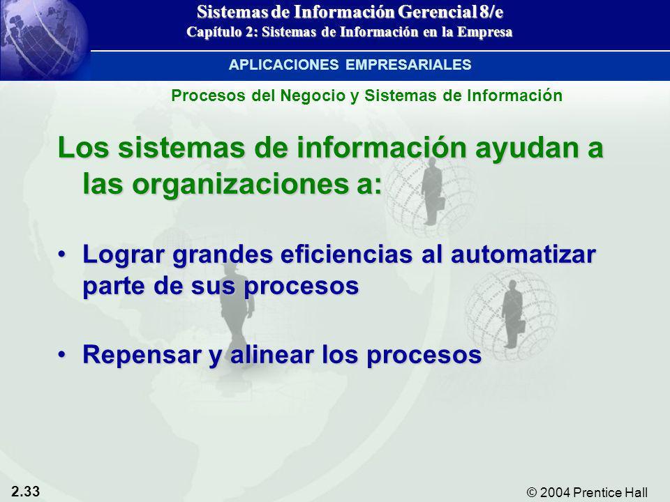 2.33 © 2004 Prentice Hall Sistemas de Información Gerencial 8/e Capítulo 2: Sistemas de Información en la Empresa Procesos del Negocio y Sistemas de I