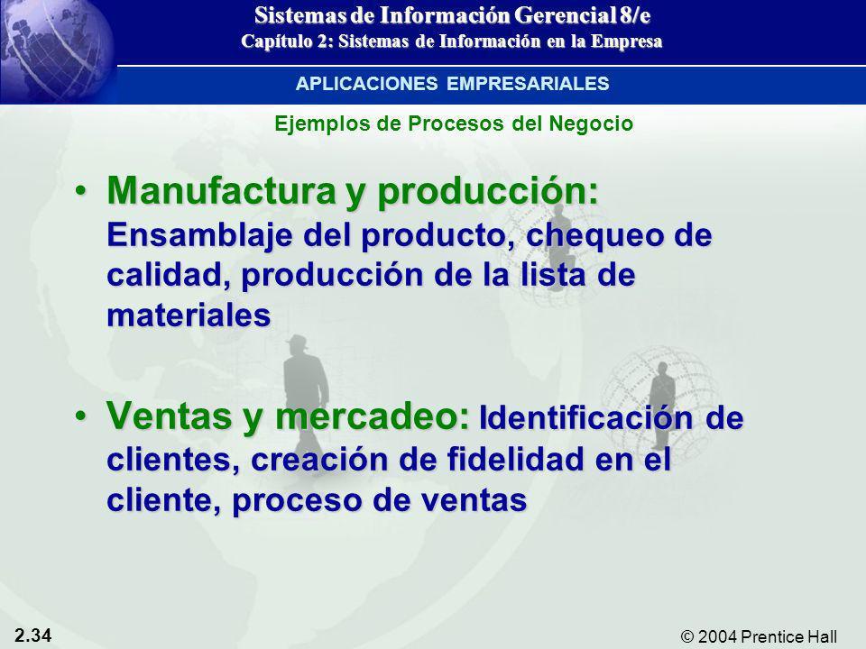 2.34 © 2004 Prentice Hall Sistemas de Información Gerencial 8/e Capítulo 2: Sistemas de Información en la Empresa Manufactura y producción: Ensamblaje