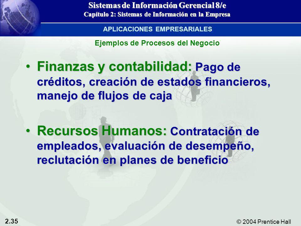 2.35 © 2004 Prentice Hall Sistemas de Información Gerencial 8/e Capítulo 2: Sistemas de Información en la Empresa Finanzas y contabilidad: Pago de cré