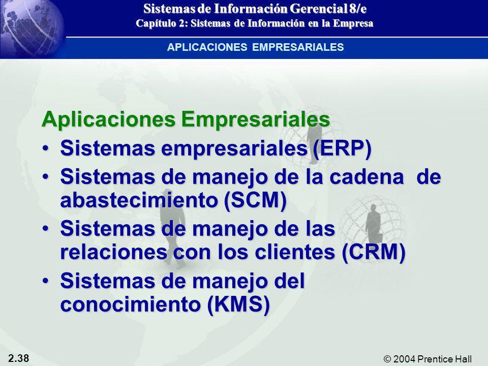 2.38 © 2004 Prentice Hall Sistemas de Información Gerencial 8/e Capítulo 2: Sistemas de Información en la Empresa Aplicaciones Empresariales Sistemas