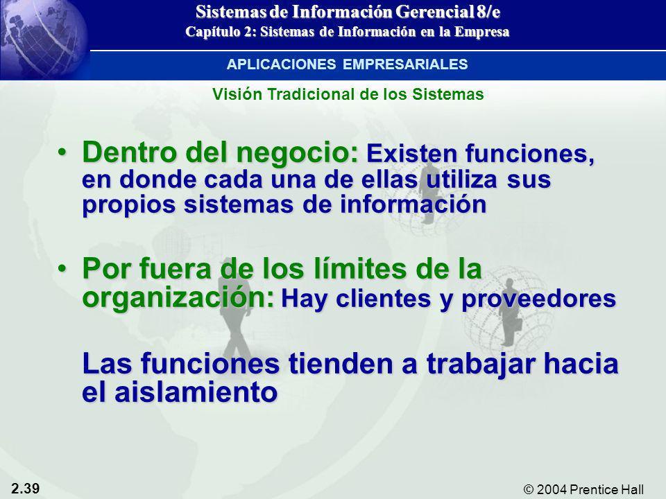 2.39 © 2004 Prentice Hall Sistemas de Información Gerencial 8/e Capítulo 2: Sistemas de Información en la Empresa Dentro del negocio: Existen funcione