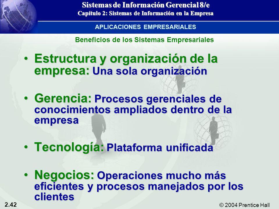 2.42 © 2004 Prentice Hall Sistemas de Información Gerencial 8/e Capítulo 2: Sistemas de Información en la Empresa Estructura y organización de la empr