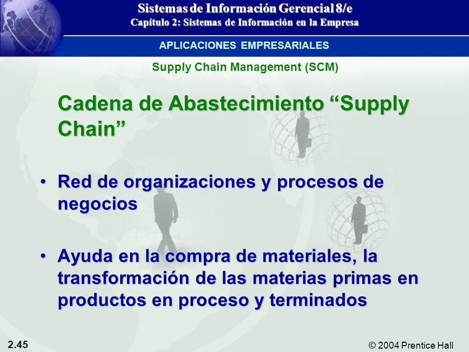 2.45 © 2004 Prentice Hall Sistemas de Información Gerencial 8/e Capítulo 2: Sistemas de Información en la Empresa Cadena de Abastecimiento Supply Chai