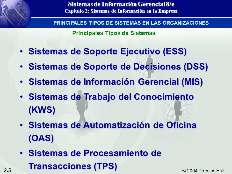 2.5 © 2004 Prentice Hall Sistemas de Información Gerencial 8/e Capítulo 2: Sistemas de Información en la Empresa Principales Tipos de Sistemas Sistema