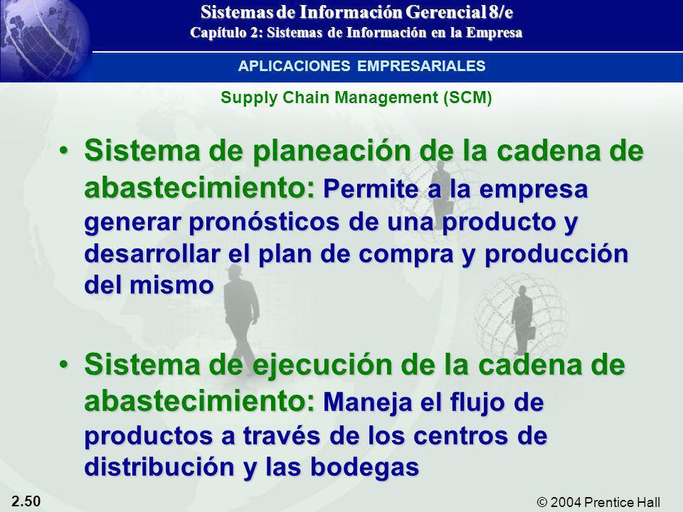 2.50 © 2004 Prentice Hall Sistemas de Información Gerencial 8/e Capítulo 2: Sistemas de Información en la Empresa Sistema de planeación de la cadena d