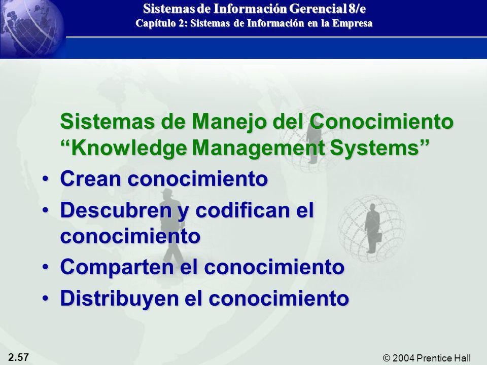 2.57 © 2004 Prentice Hall Sistemas de Información Gerencial 8/e Capítulo 2: Sistemas de Información en la Empresa Sistemas de Manejo del Conocimiento