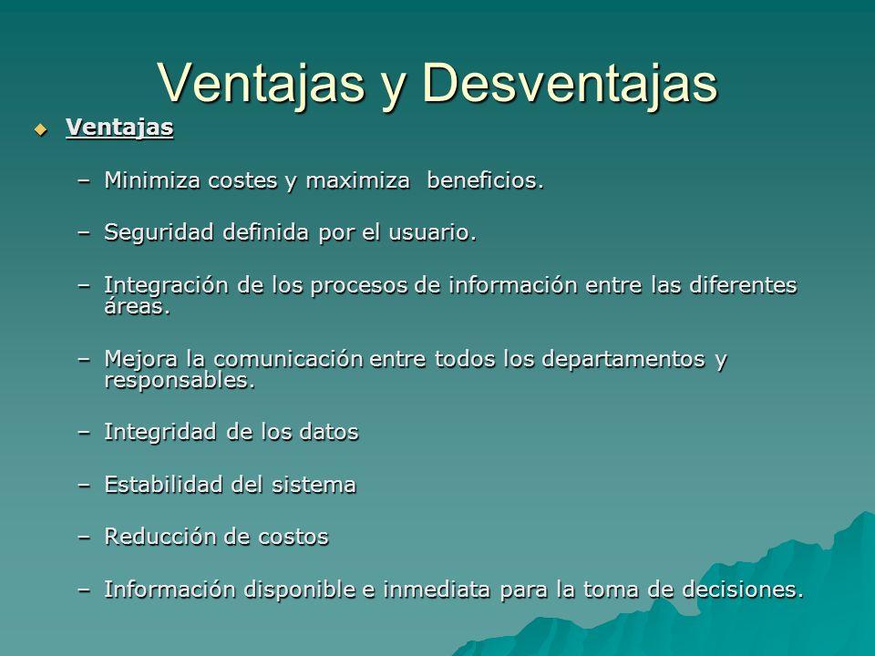 Ventajas y Desventajas Ventajas Ventajas –Minimiza costes y maximiza beneficios. –Seguridad definida por el usuario. –Integración de los procesos de i