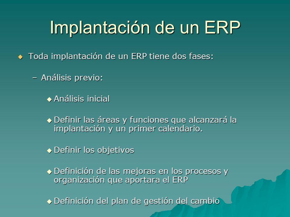 Implantación de un ERP Toda implantación de un ERP tiene dos fases: Toda implantación de un ERP tiene dos fases: –Análisis previo: Análisis inicial An