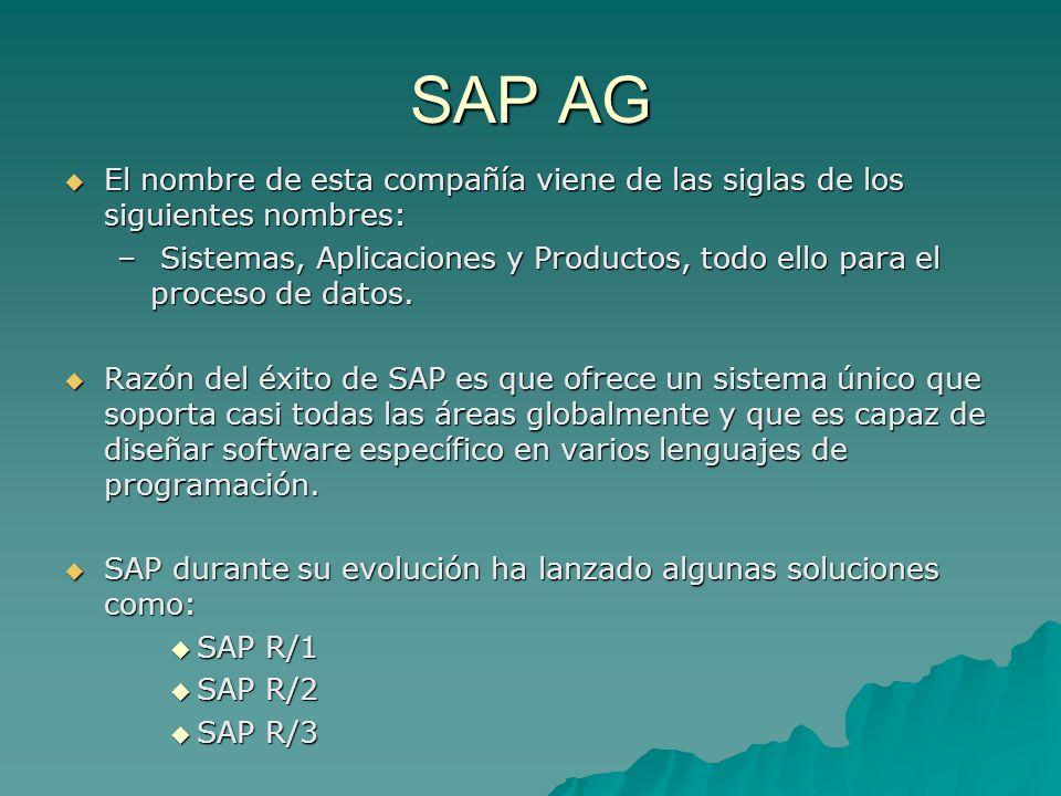 SAP AG El nombre de esta compañía viene de las siglas de los siguientes nombres: El nombre de esta compañía viene de las siglas de los siguientes nomb