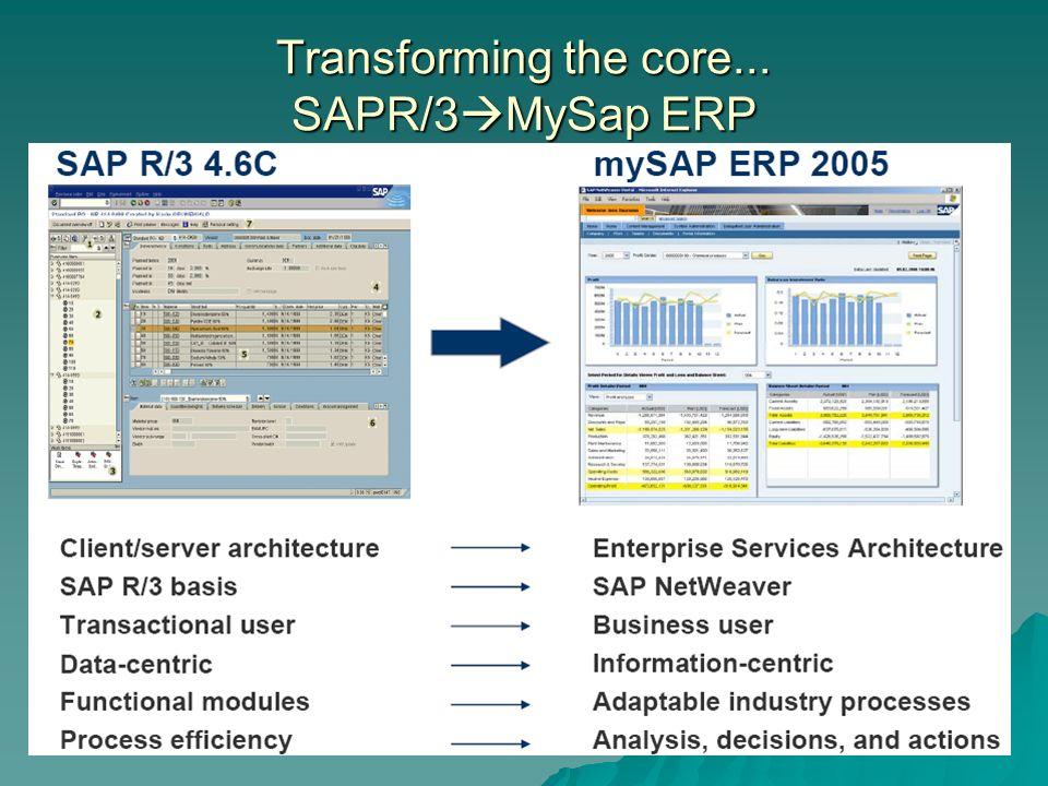 Transforming the core... SAPR/3 MySap ERP