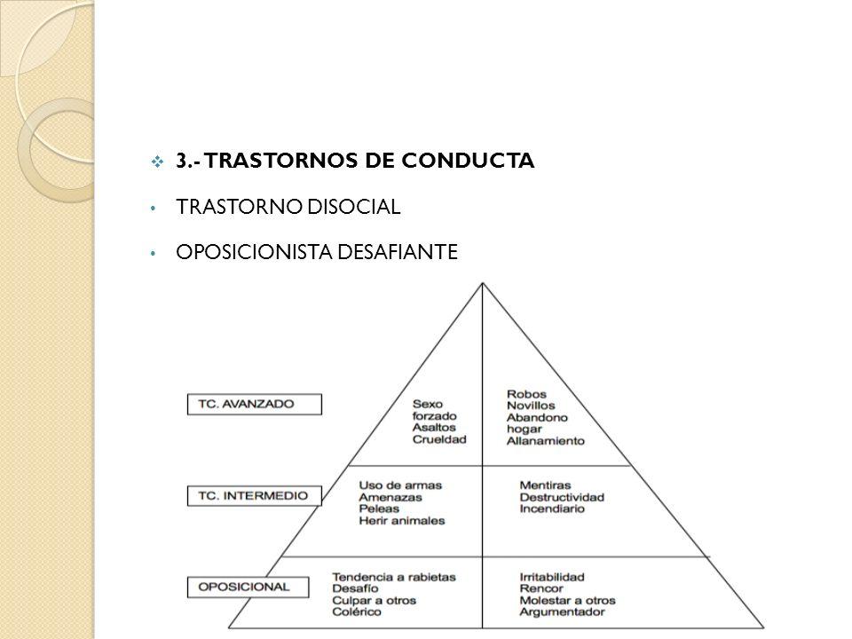 3.- TRASTORNOS DE CONDUCTA TRASTORNO DISOCIAL OPOSICIONISTA DESAFIANTE