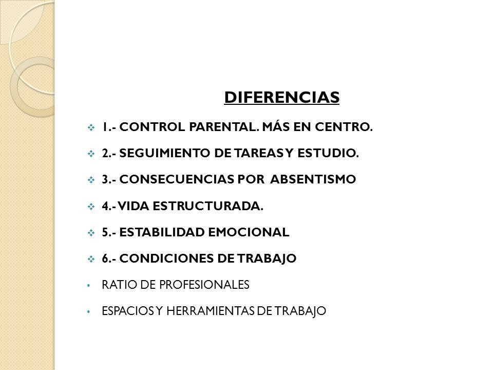 DIFERENCIAS 1.- CONTROL PARENTAL. MÁS EN CENTRO. 2.- SEGUIMIENTO DE TAREAS Y ESTUDIO. 3.- CONSECUENCIAS POR ABSENTISMO 4.- VIDA ESTRUCTURADA. 5.- ESTA