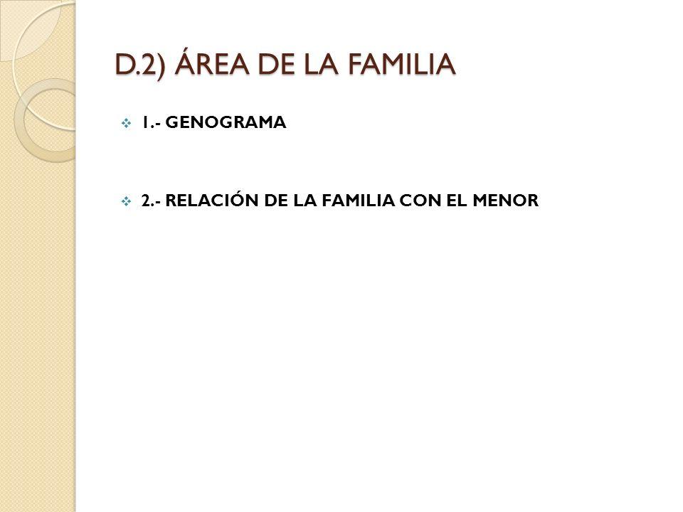 D.2) ÁREA DE LA FAMILIA 1.- GENOGRAMA 2.- RELACIÓN DE LA FAMILIA CON EL MENOR
