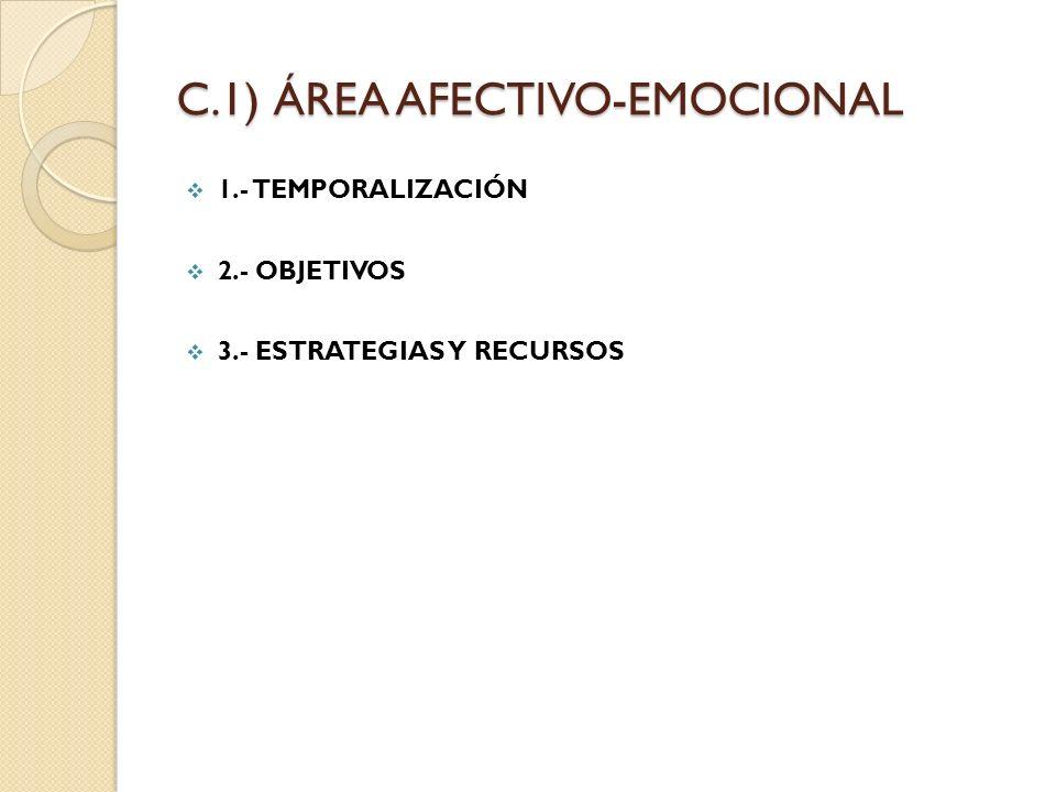 C.1) ÁREA AFECTIVO-EMOCIONAL 1.- TEMPORALIZACIÓN 2.- OBJETIVOS 3.- ESTRATEGIAS Y RECURSOS
