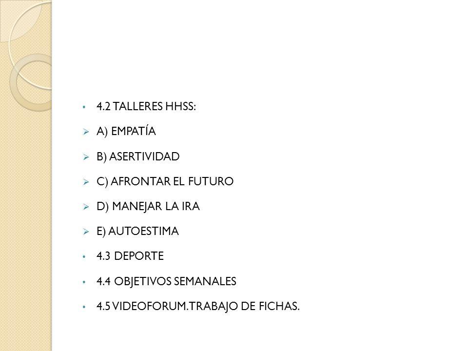 4.2 TALLERES HHSS: A) EMPATÍA B) ASERTIVIDAD C) AFRONTAR EL FUTURO D) MANEJAR LA IRA E) AUTOESTIMA 4.3 DEPORTE 4.4 OBJETIVOS SEMANALES 4.5 VIDEOFORUM.