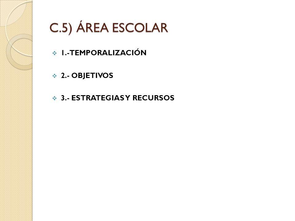 C.5) ÁREA ESCOLAR 1.-TEMPORALIZACIÓN 2.- OBJETIVOS 3.- ESTRATEGIAS Y RECURSOS