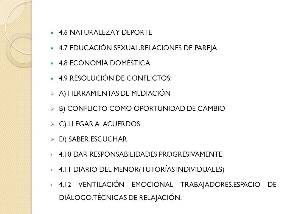 4.6 NATURALEZA Y DEPORTE 4.7 EDUCACIÓN SEXUAL.RELACIONES DE PAREJA 4.8 ECONOMÍA DOMÉSTICA 4.9 RESOLUCIÓN DE CONFLICTOS: A) HERRAMIENTAS DE MEDIACIÓN B