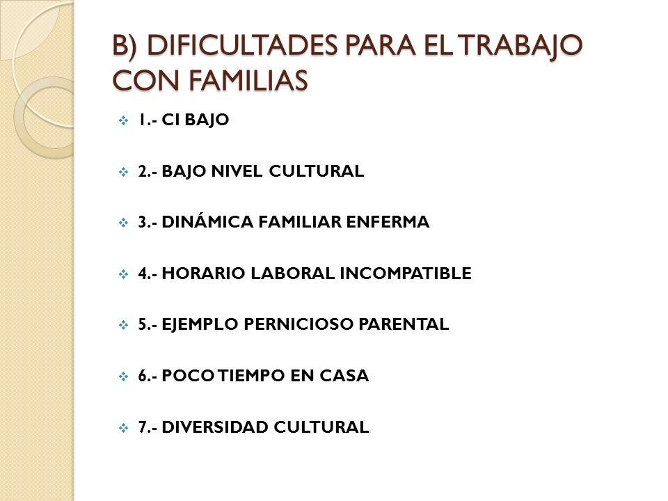 B) DIFICULTADES PARA EL TRABAJO CON FAMILIAS 1.- CI BAJO 2.- BAJO NIVEL CULTURAL 3.- DINÁMICA FAMILIAR ENFERMA 4.- HORARIO LABORAL INCOMPATIBLE 5.- EJ