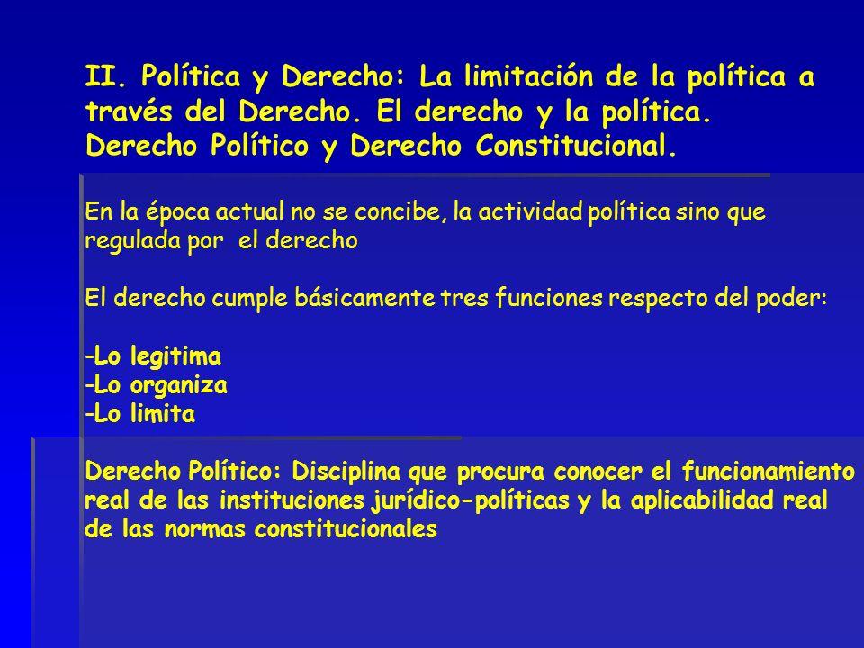 II. Política y Derecho: La limitación de la política a través del Derecho. El derecho y la política. Derecho Político y Derecho Constitucional. En la