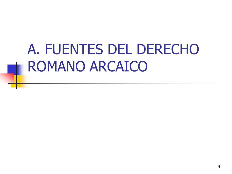 5 DERECHO ARCAICO 1.Costumbres (mores maiorum): una de las más importantes fuentes hasta Ley de las XII Tablas.