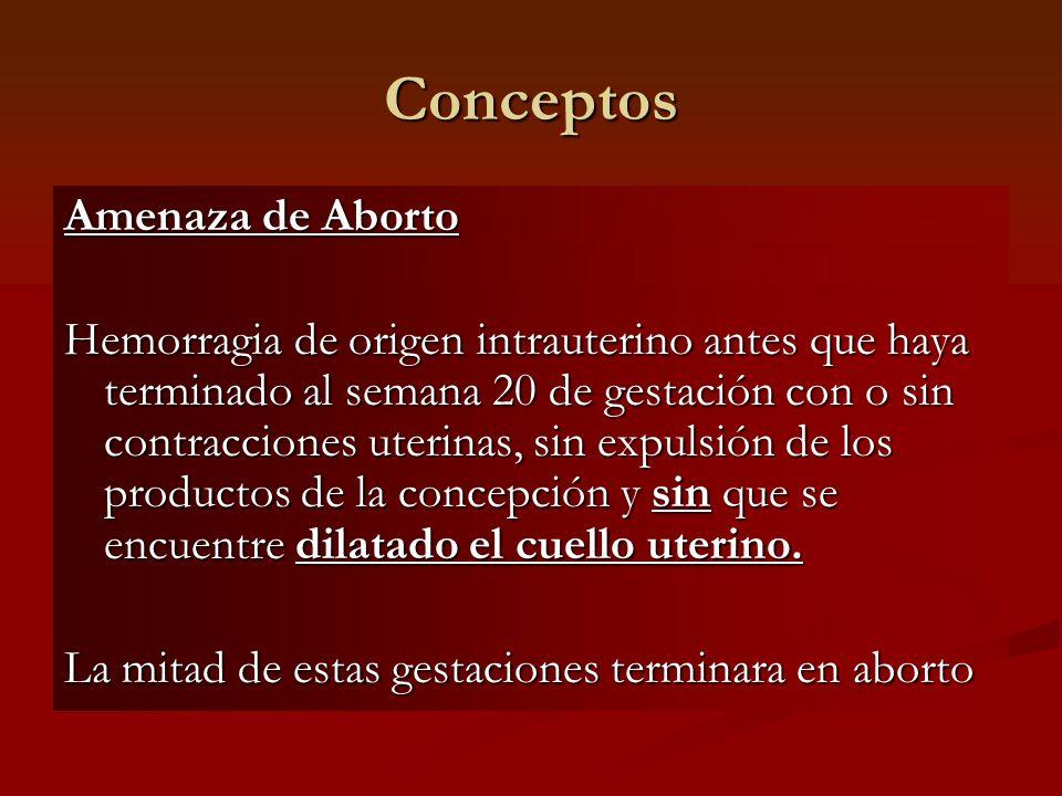 Conceptos Amenaza de Aborto Hemorragia de origen intrauterino antes que haya terminado al semana 20 de gestación con o sin contracciones uterinas, sin