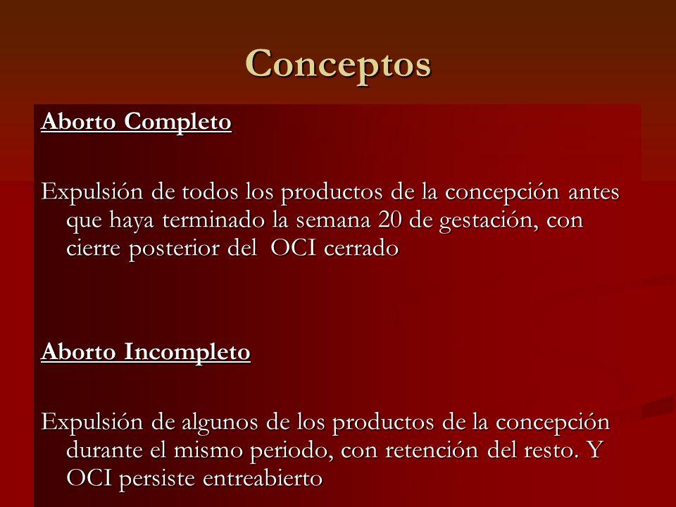 Conceptos Aborto Completo Expulsión de todos los productos de la concepción antes que haya terminado la semana 20 de gestación, con cierre posterior d